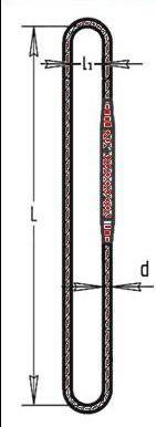 Строп канатный кольцевой (УСК2, СКК1)