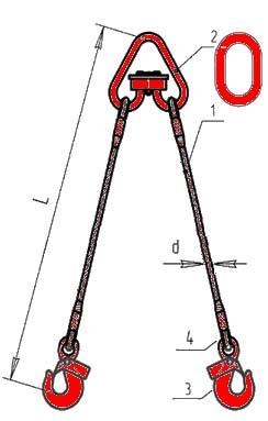 Строп канатный двухветвевой 2СК